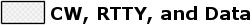 CW-RTTY-Data